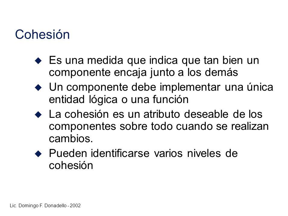 Cohesión Es una medida que indica que tan bien un componente encaja junto a los demás.