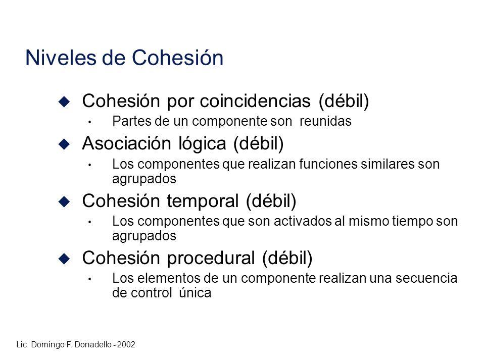 Niveles de Cohesión Cohesión por coincidencias (débil)
