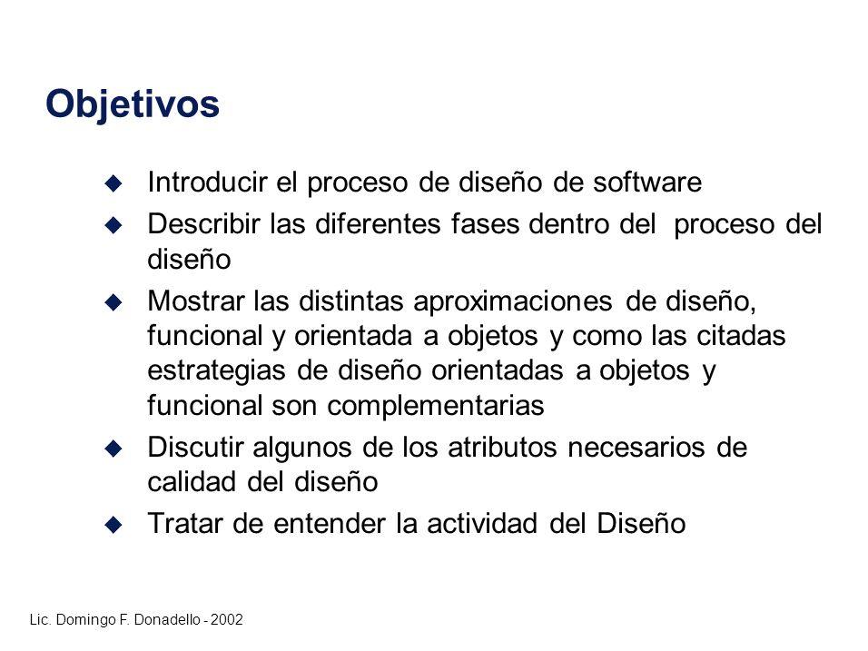 Objetivos Introducir el proceso de diseño de software
