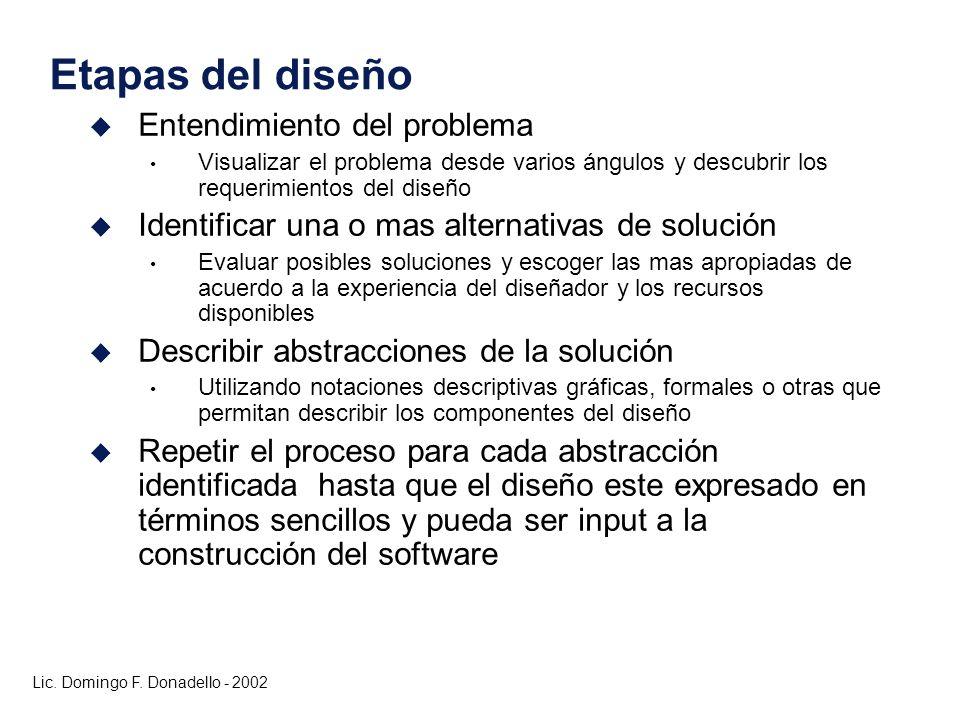 Etapas del diseño Entendimiento del problema