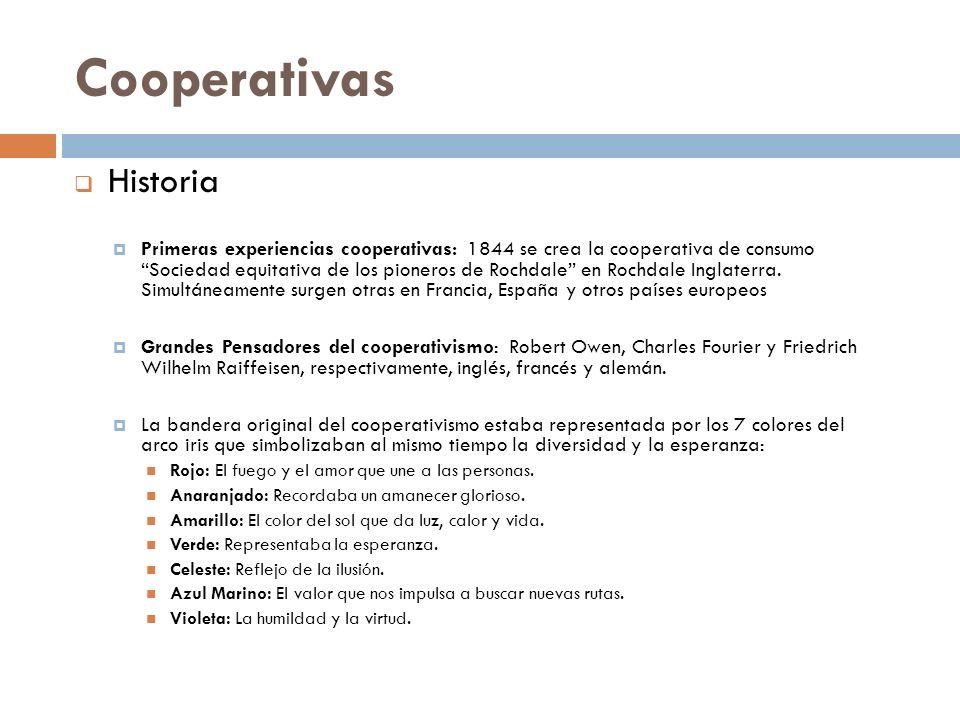 Cooperativas Historia