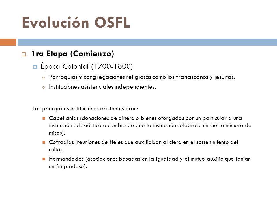 Evolución OSFL 1ra Etapa (Comienzo) Época Colonial (1700-1800)