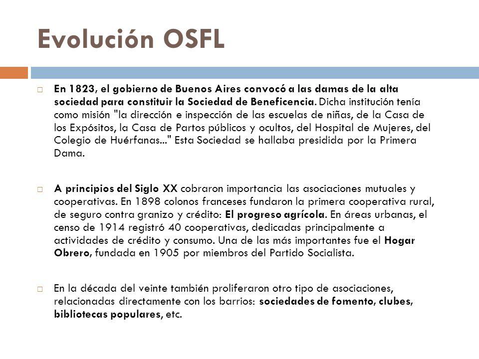 Evolución OSFL