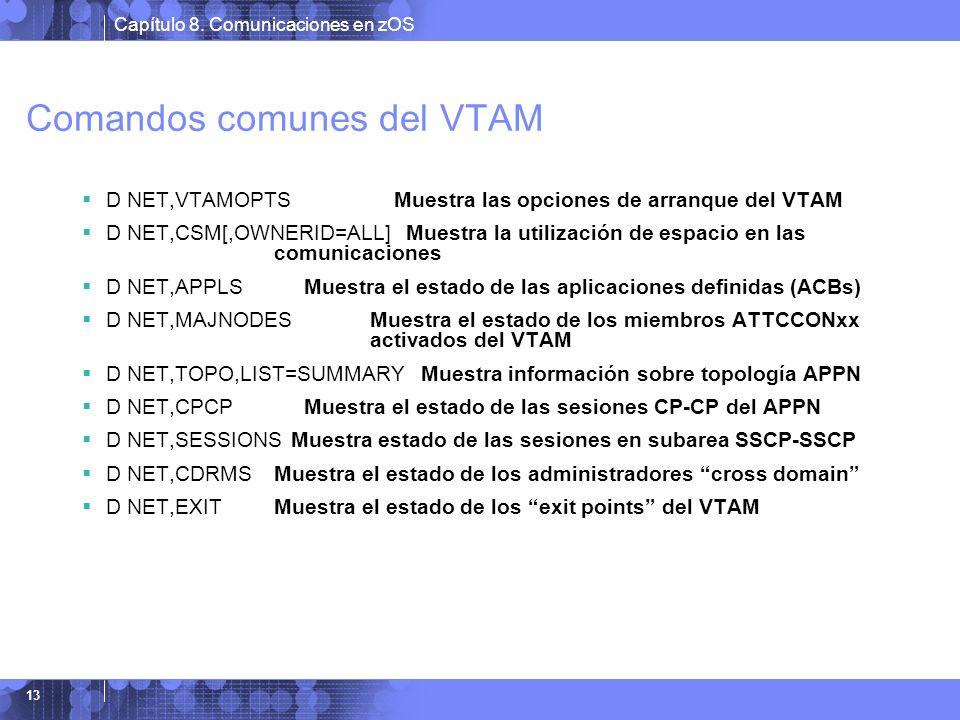 Comandos comunes del VTAM