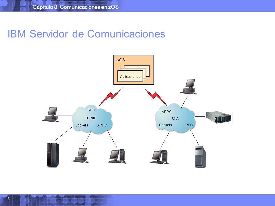 IBM Servidor de Comunicaciones