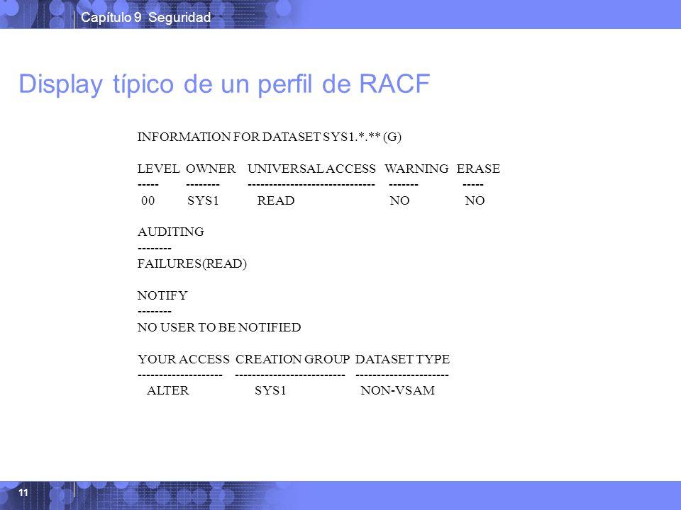 Display típico de un perfil de RACF