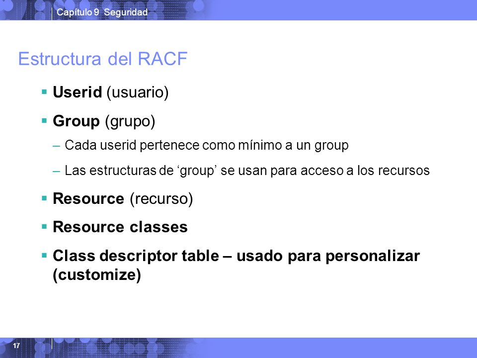 Estructura del RACF Userid (usuario) Group (grupo) Resource (recurso)