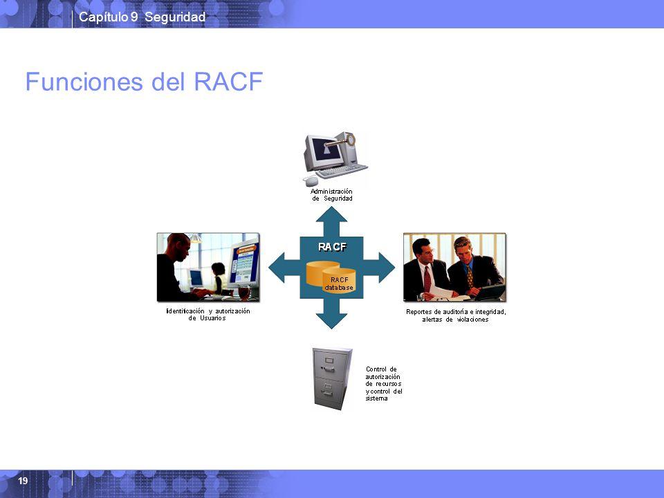 Funciones del RACF