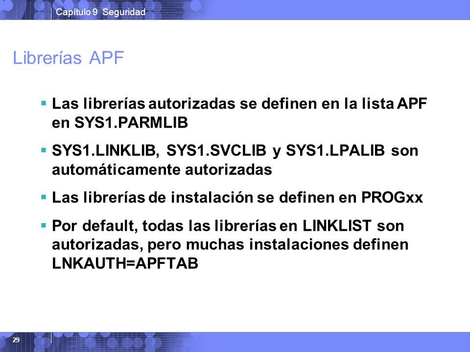 Librerías APFLas librerías autorizadas se definen en la lista APF en SYS1.PARMLIB.