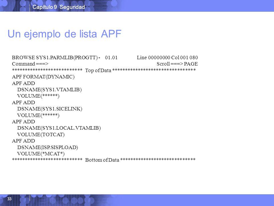 Un ejemplo de lista APFBROWSE SYS1.PARMLIB(PROGTT) - 01.01 Line 00000000 Col 001 080.