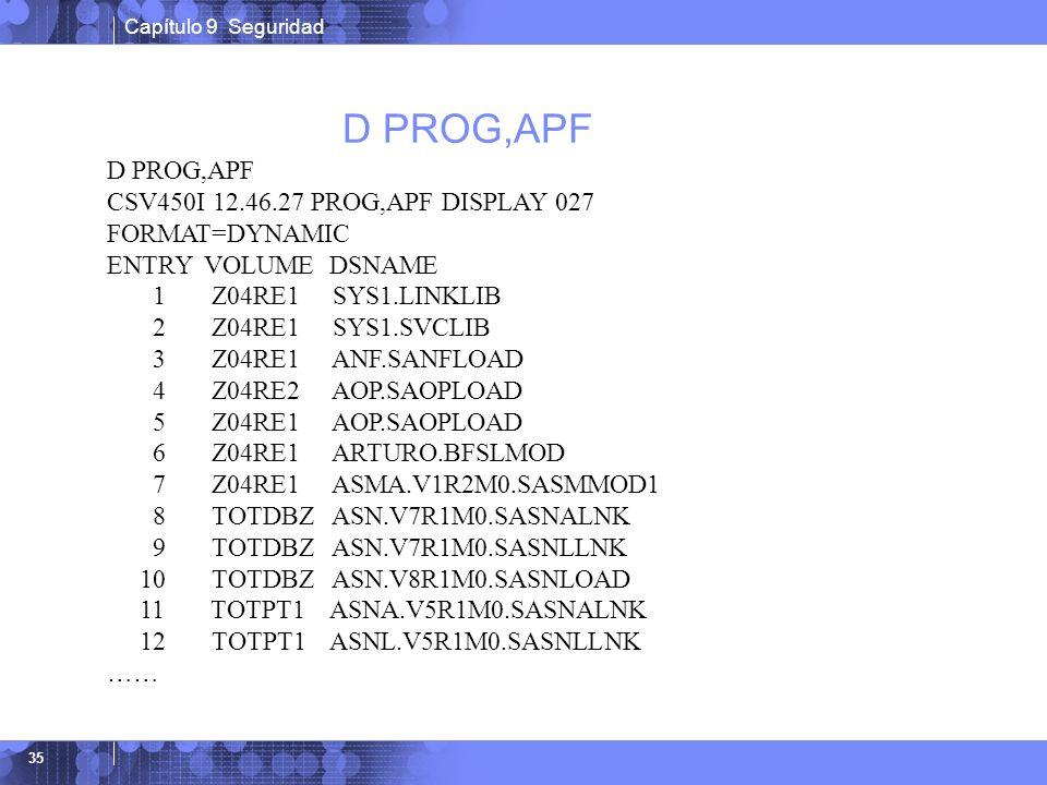D PROG,APF D PROG,APF CSV450I 12.46.27 PROG,APF DISPLAY 027