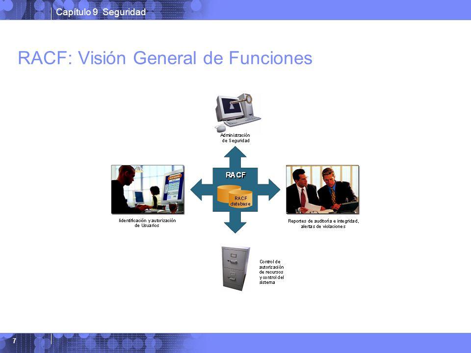 RACF: Visión General de Funciones