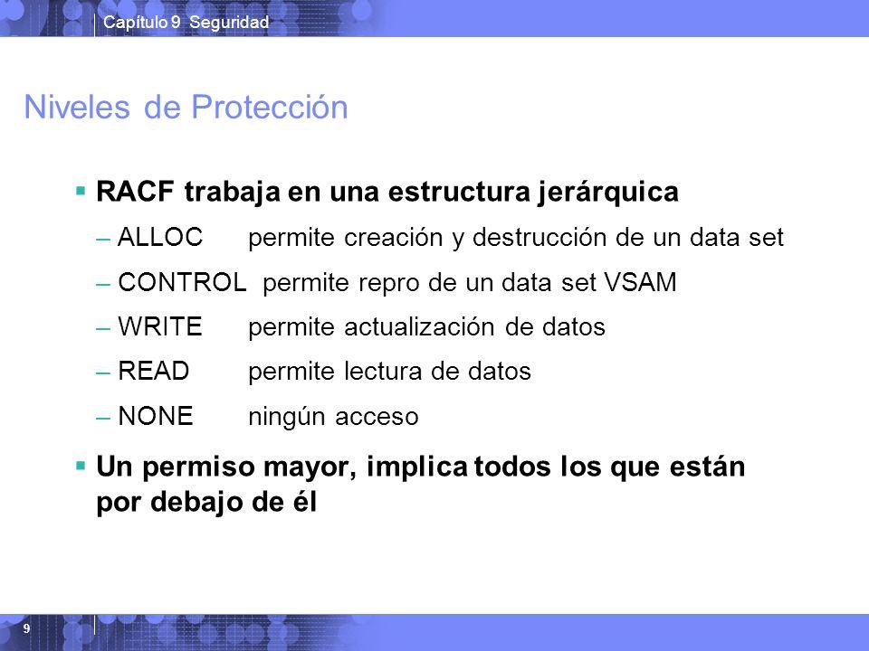 Niveles de Protección RACF trabaja en una estructura jerárquica