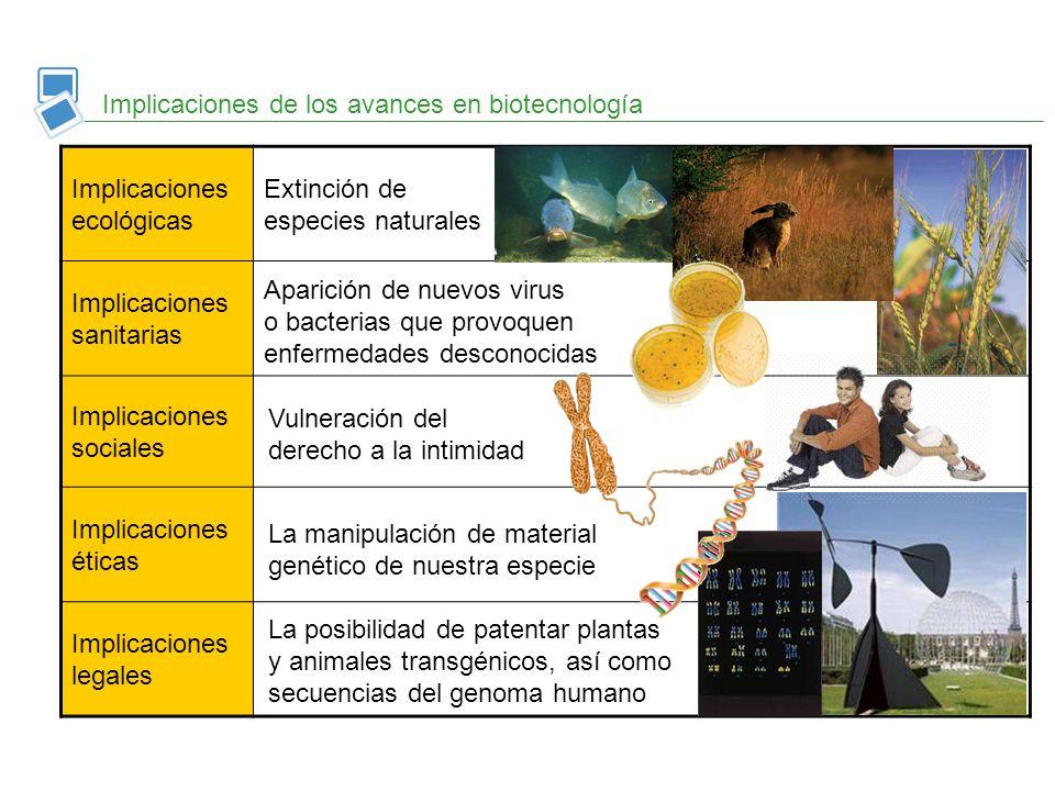Implicaciones de los avances en biotecnología