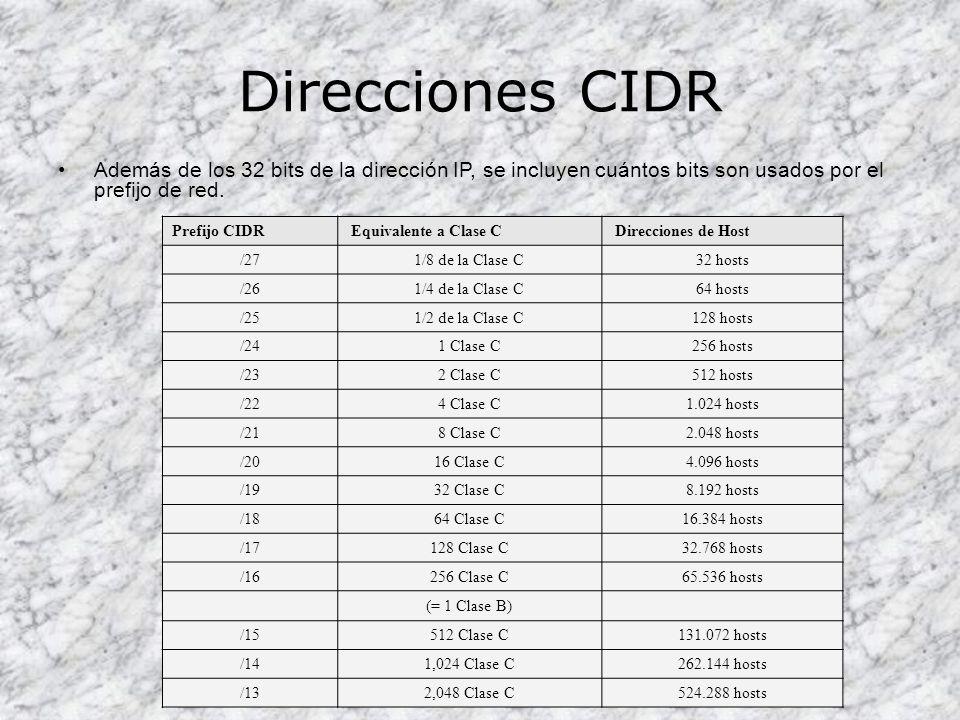 Direcciones CIDR Además de los 32 bits de la dirección IP, se incluyen cuántos bits son usados por el prefijo de red.