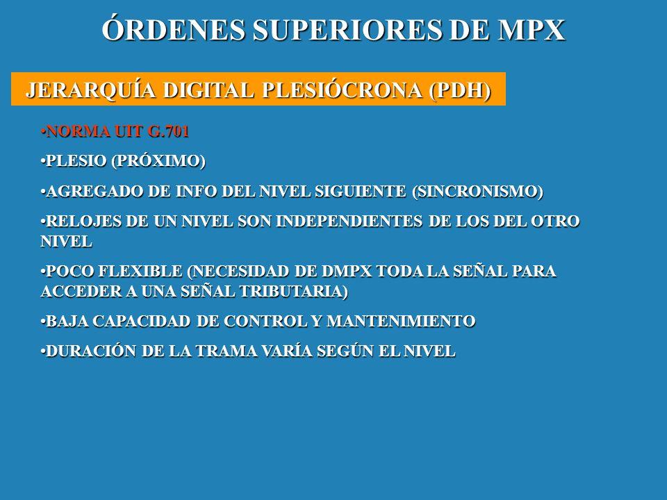 ÓRDENES SUPERIORES DE MPX JERARQUÍA DIGITAL PLESIÓCRONA (PDH)