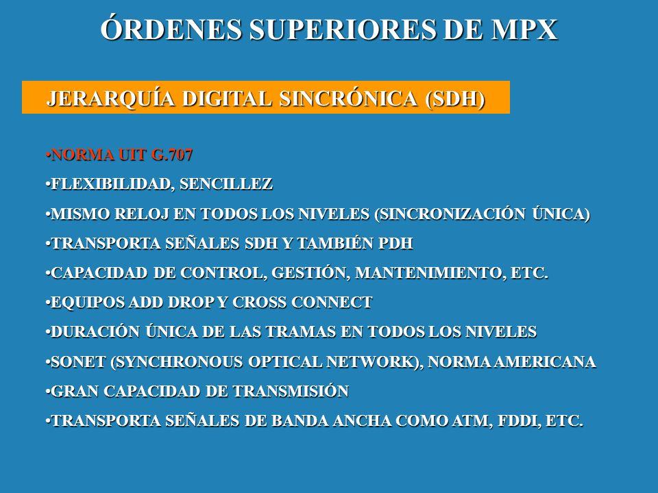 ÓRDENES SUPERIORES DE MPX JERARQUÍA DIGITAL SINCRÓNICA (SDH)