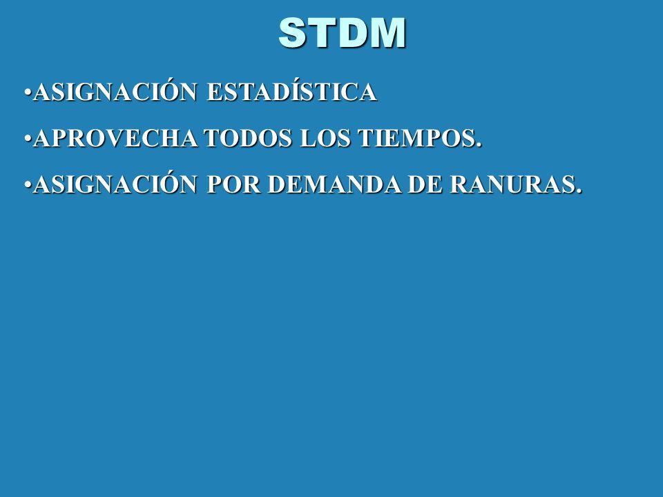 STDM ASIGNACIÓN ESTADÍSTICA APROVECHA TODOS LOS TIEMPOS.