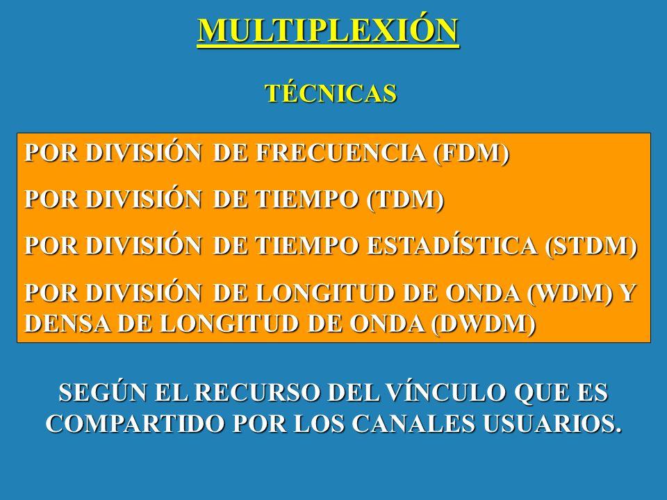 MULTIPLEXIÓN TÉCNICAS POR DIVISIÓN DE FRECUENCIA (FDM)