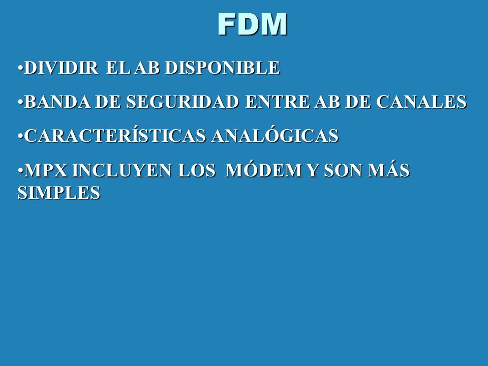 FDM DIVIDIR EL AB DISPONIBLE BANDA DE SEGURIDAD ENTRE AB DE CANALES