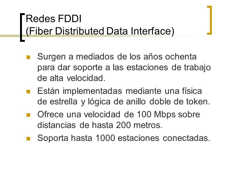 Redes FDDI (Fiber Distributed Data Interface)
