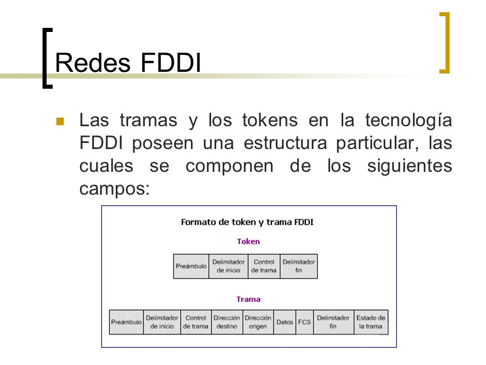 Redes FDDI Las tramas y los tokens en la tecnología FDDI poseen una estructura particular, las cuales se componen de los siguientes campos: