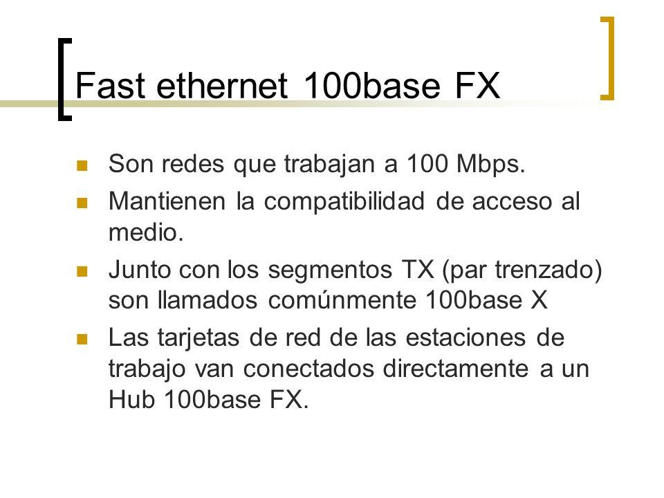 Fast ethernet 100base FX Son redes que trabajan a 100 Mbps.