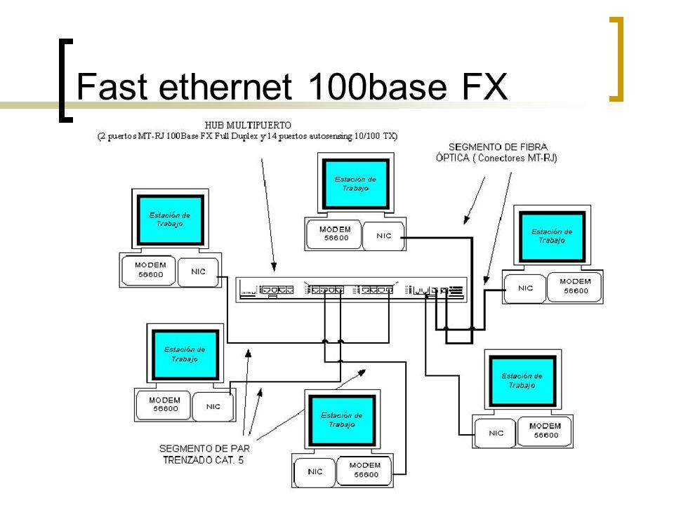 Fast ethernet 100base FX