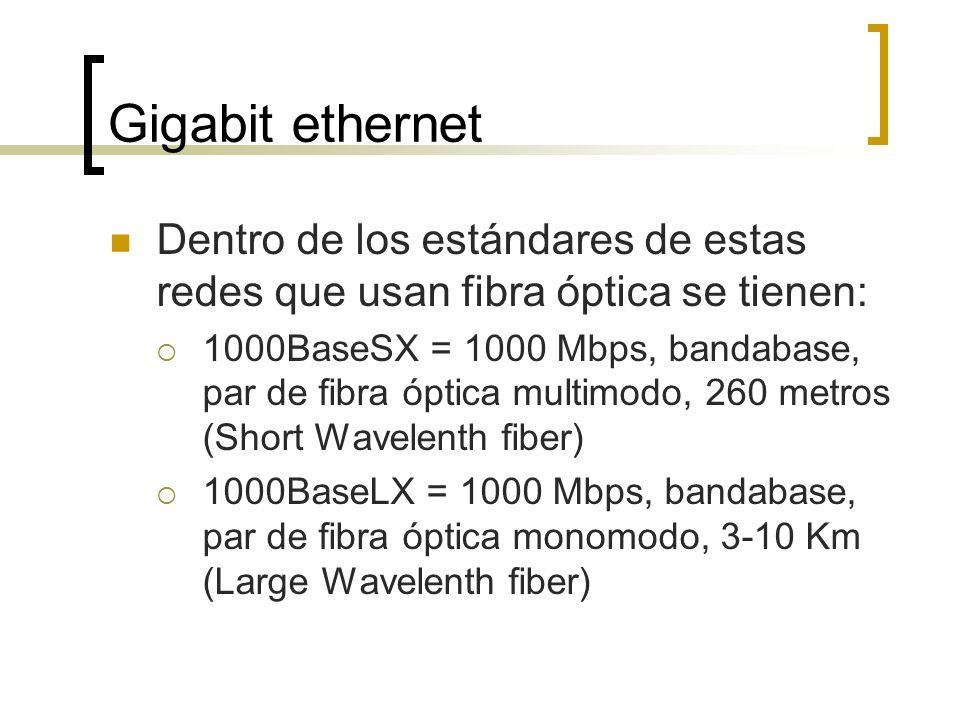 Gigabit ethernet Dentro de los estándares de estas redes que usan fibra óptica se tienen:
