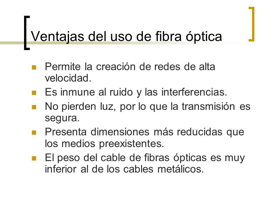 Ventajas del uso de fibra óptica