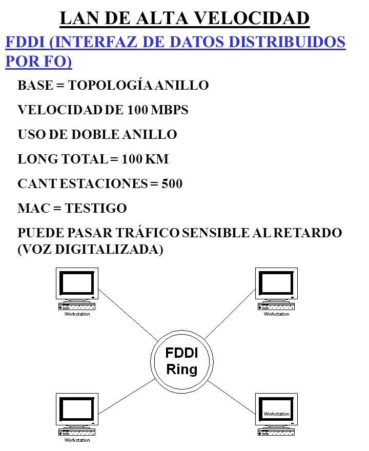 LAN DE ALTA VELOCIDAD FDDI (INTERFAZ DE DATOS DISTRIBUIDOS POR FO)