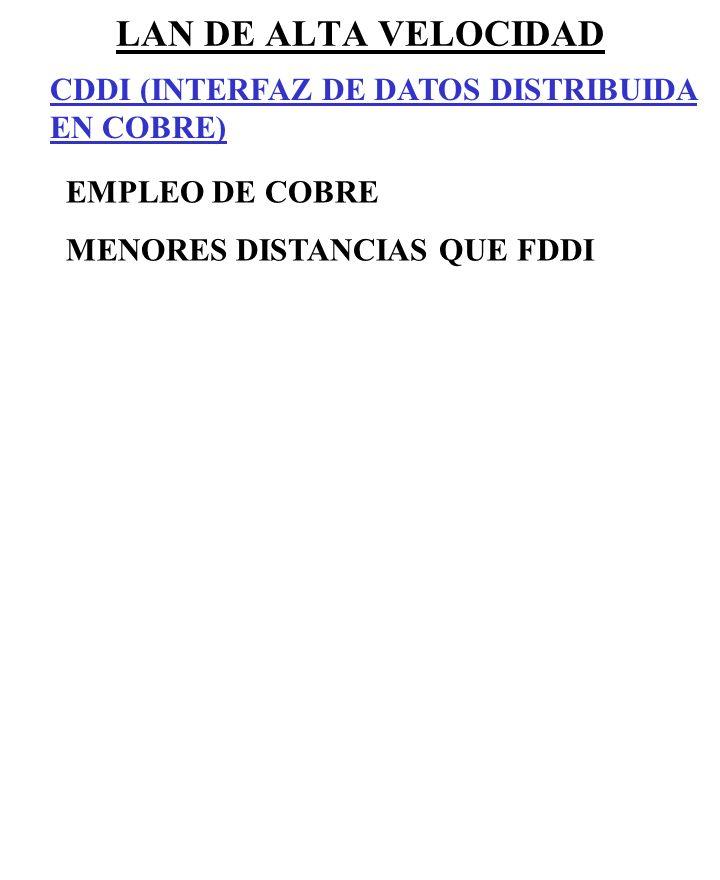 LAN DE ALTA VELOCIDAD CDDI (INTERFAZ DE DATOS DISTRIBUIDA EN COBRE)