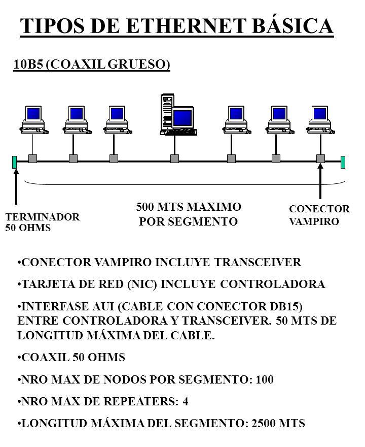TIPOS DE ETHERNET BÁSICA