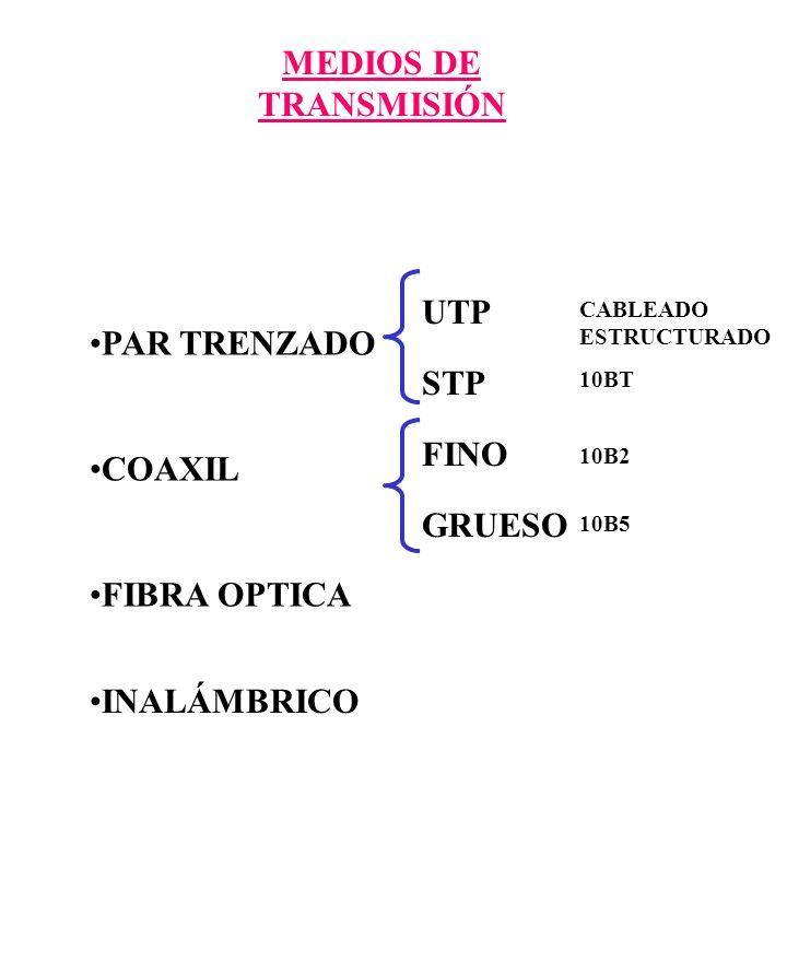MEDIOS DE TRANSMISIÓN UTP STP PAR TRENZADO FINO COAXIL GRUESO