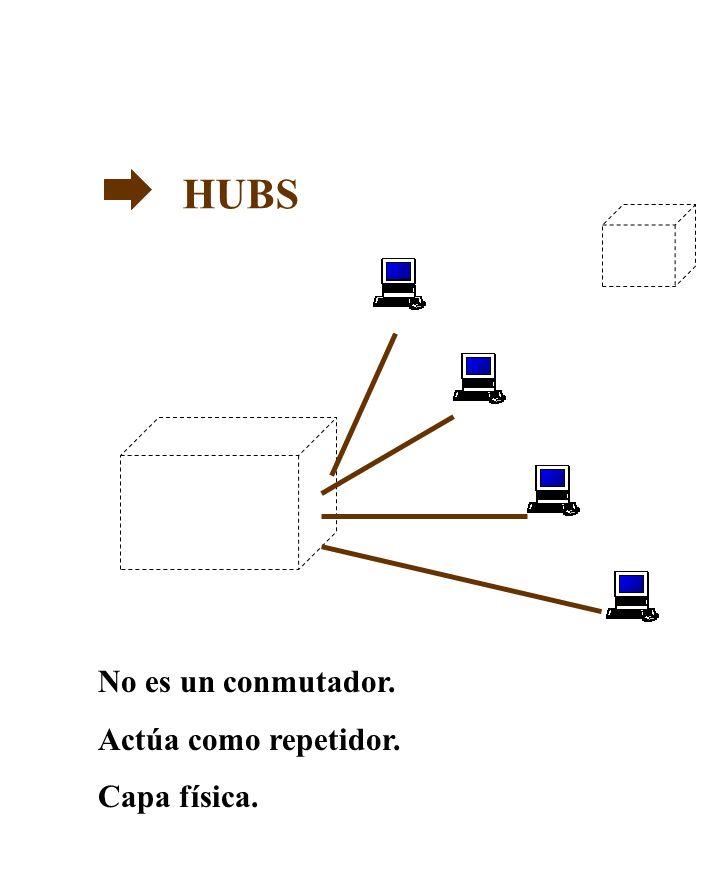 HUBS No es un conmutador. Actúa como repetidor. Capa física.