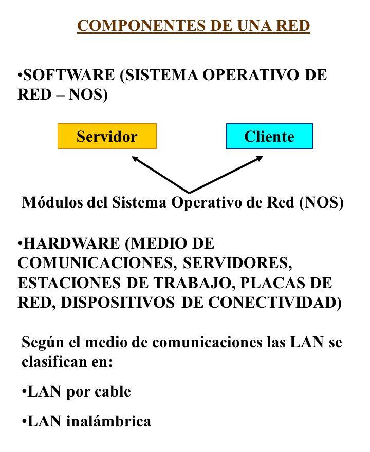 COMPONENTES DE UNA RED SOFTWARE (SISTEMA OPERATIVO DE RED – NOS) Servidor. Cliente. Módulos del Sistema Operativo de Red (NOS)
