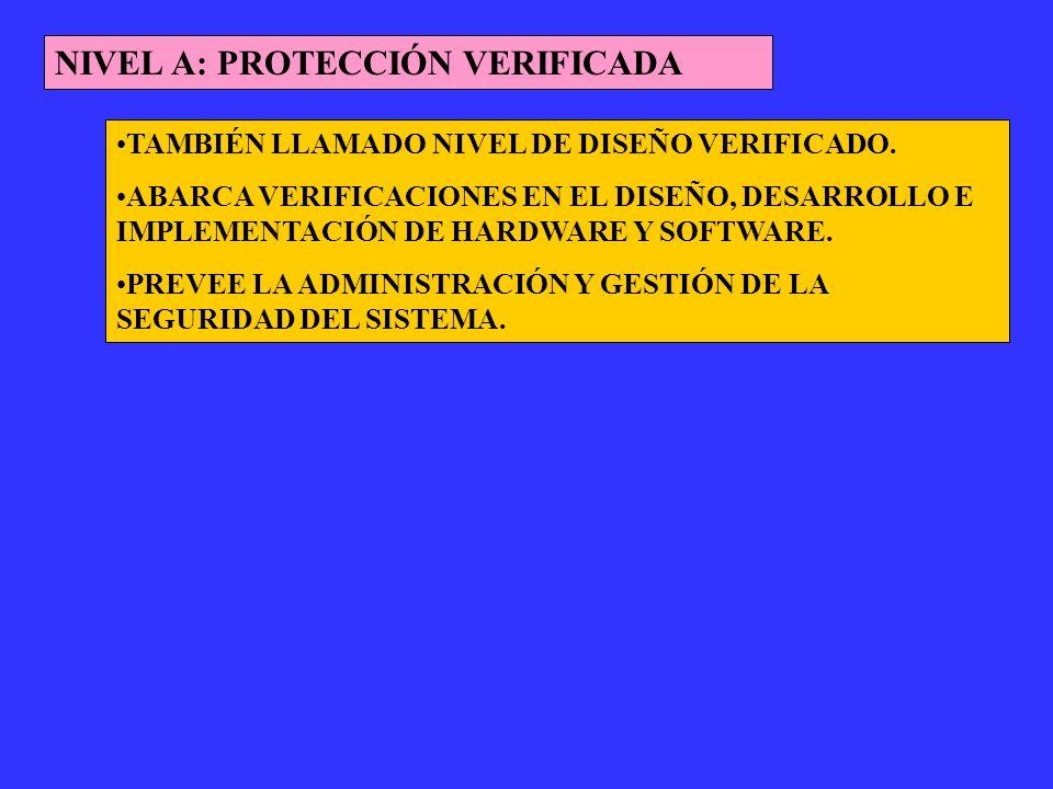 NIVEL A: PROTECCIÓN VERIFICADA