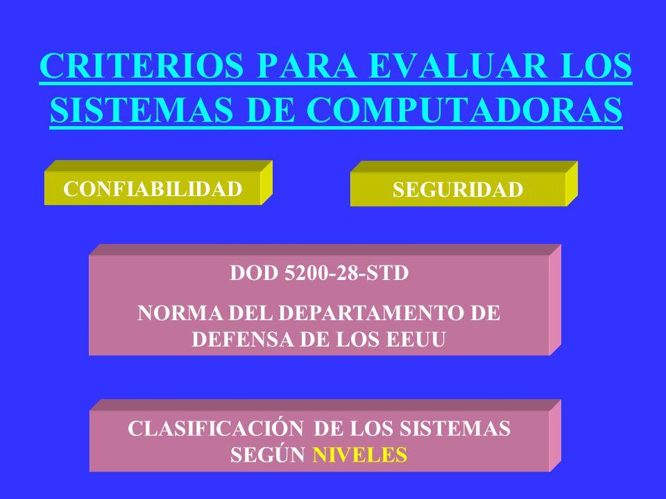 CRITERIOS PARA EVALUAR LOS SISTEMAS DE COMPUTADORAS
