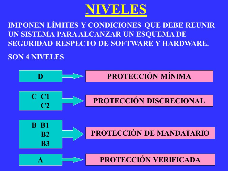 PROTECCIÓN DISCRECIONAL PROTECCIÓN DE MANDATARIO PROTECCIÓN VERIFICADA