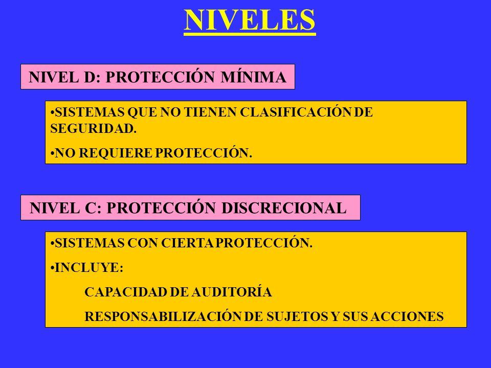 NIVEL D: PROTECCIÓN MÍNIMA