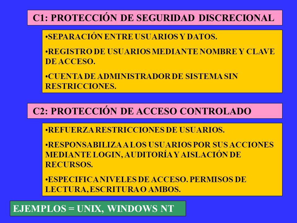 C1: PROTECCIÓN DE SEGURIDAD DISCRECIONAL