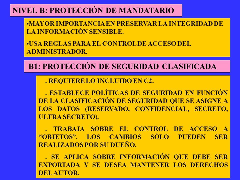 NIVEL B: PROTECCIÓN DE MANDATARIO