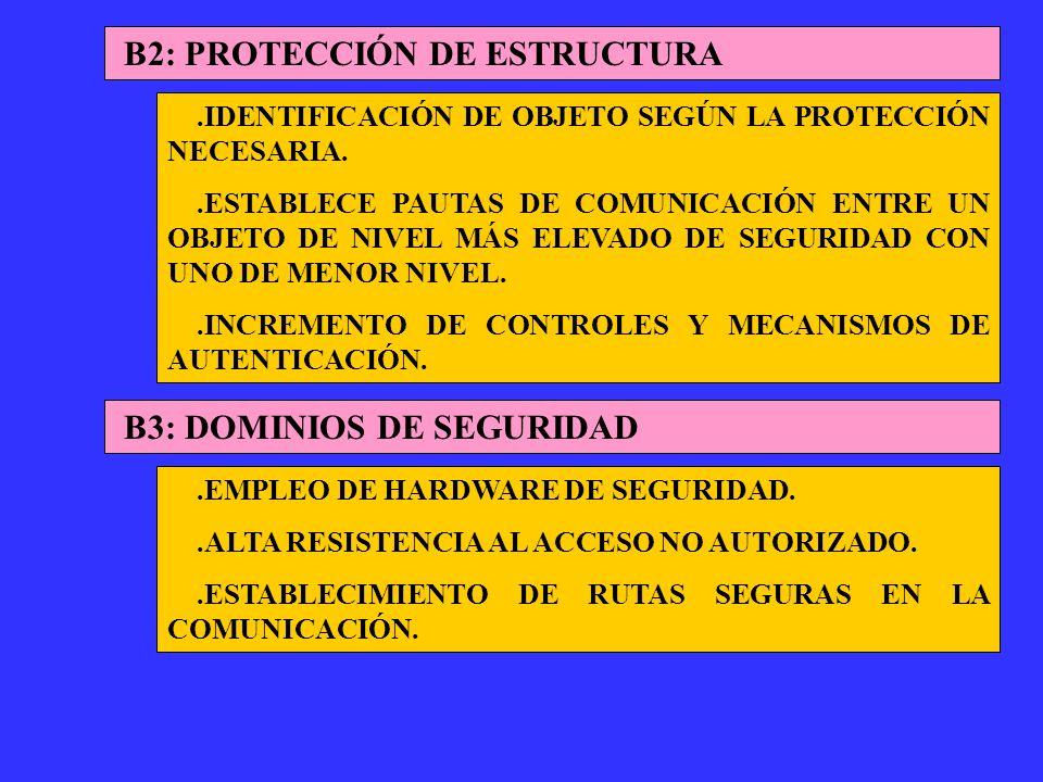 B2: PROTECCIÓN DE ESTRUCTURA