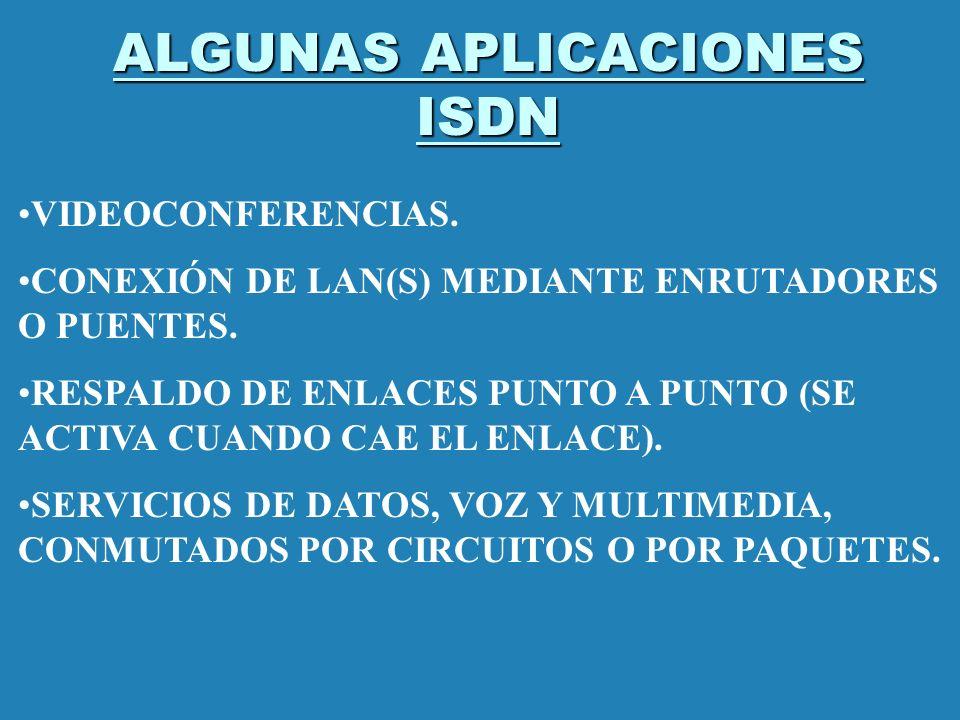 ALGUNAS APLICACIONES ISDN