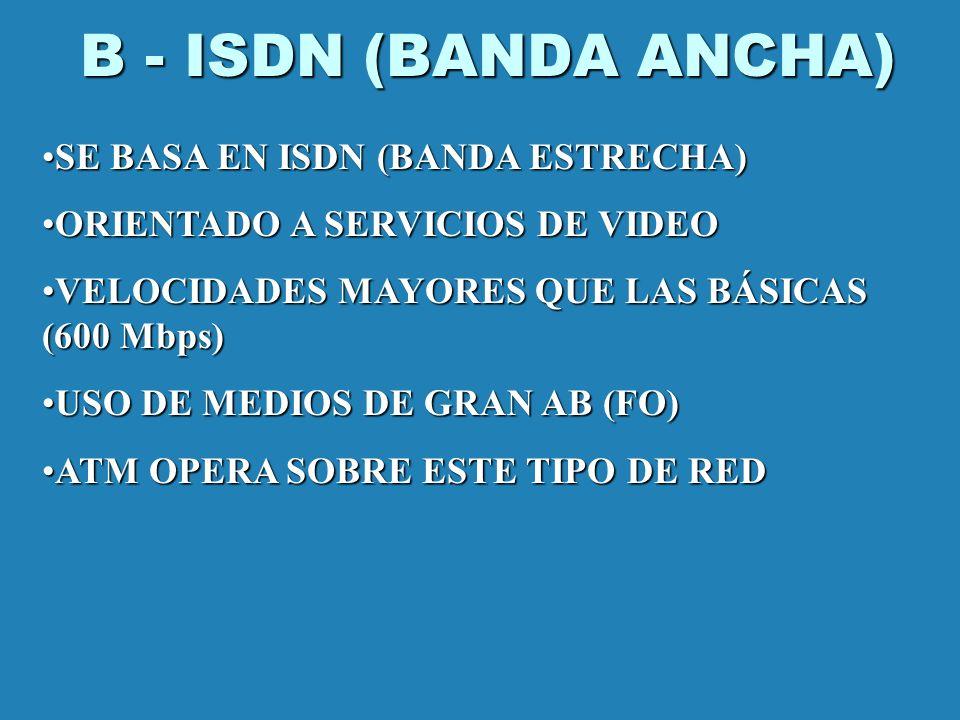 B - ISDN (BANDA ANCHA) SE BASA EN ISDN (BANDA ESTRECHA)