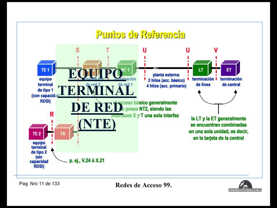 EQUIPO TERMINAL DE RED (NTE)