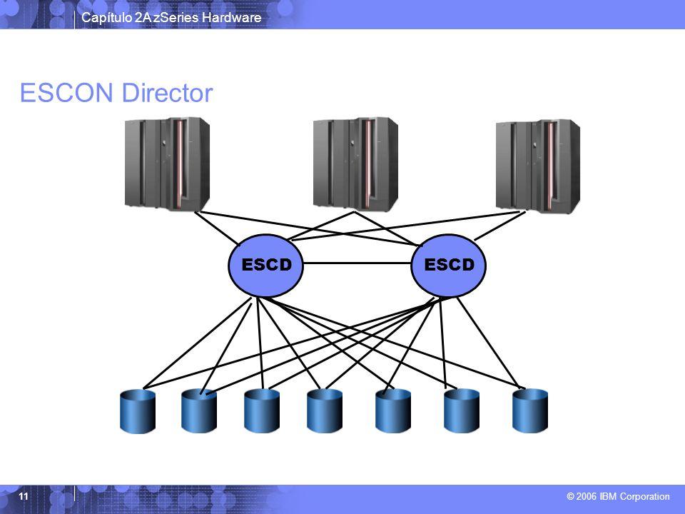 ESCON Director ESCD ESCD