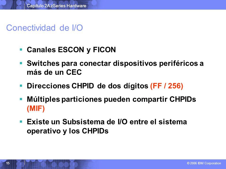 Conectividad de I/O Canales ESCON y FICON