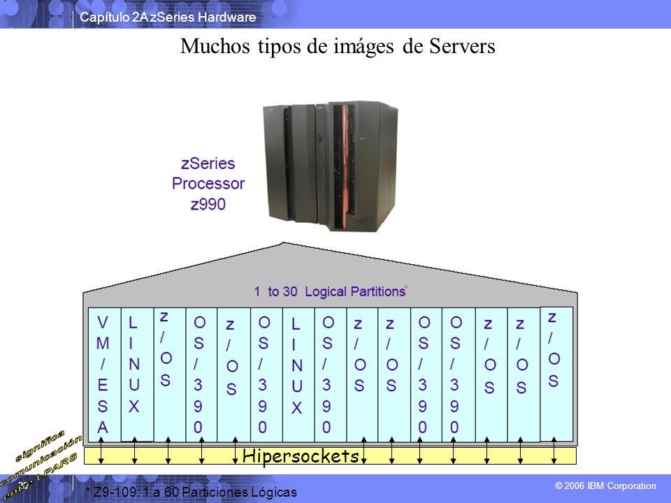 Muchos tipos de imáges de Servers
