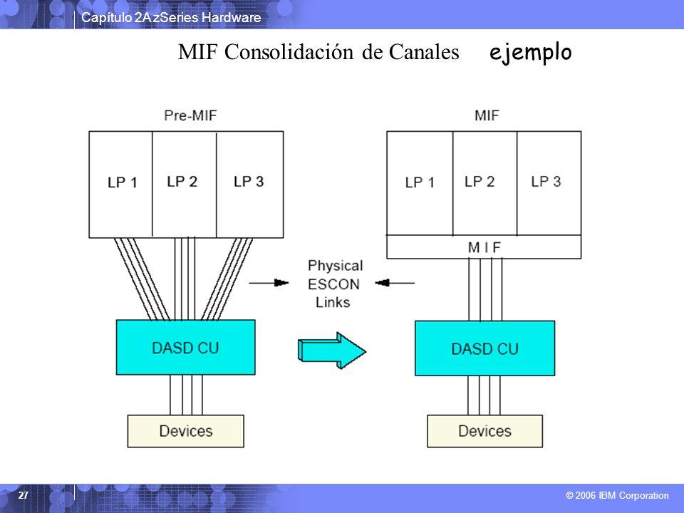 MIF Consolidación de Canales ejemplo